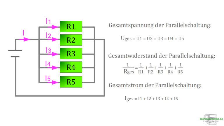 Parallelschaltung von Widerständen mit Gleichungen
