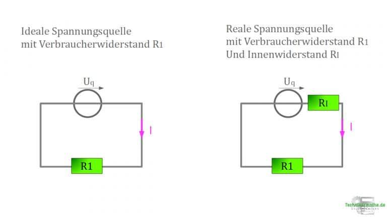 Ideale und reale Spannungsquellen - Vergleich