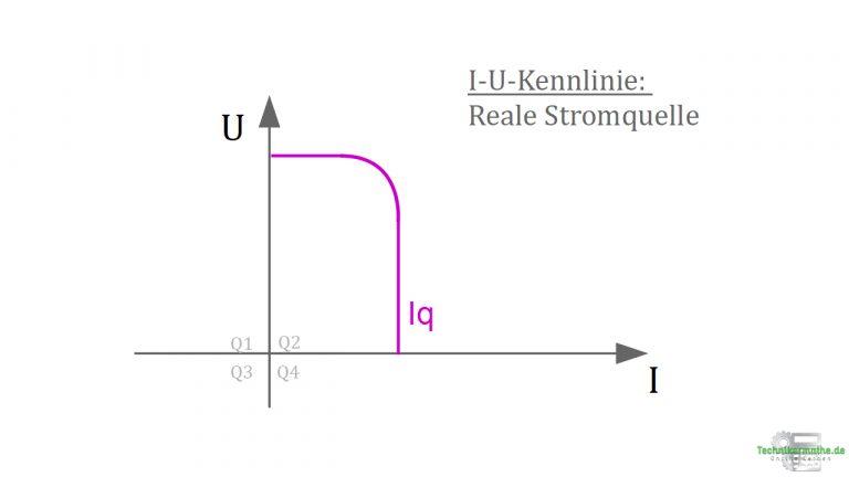 I-U-Kennlinie-Reale-Stromquellen