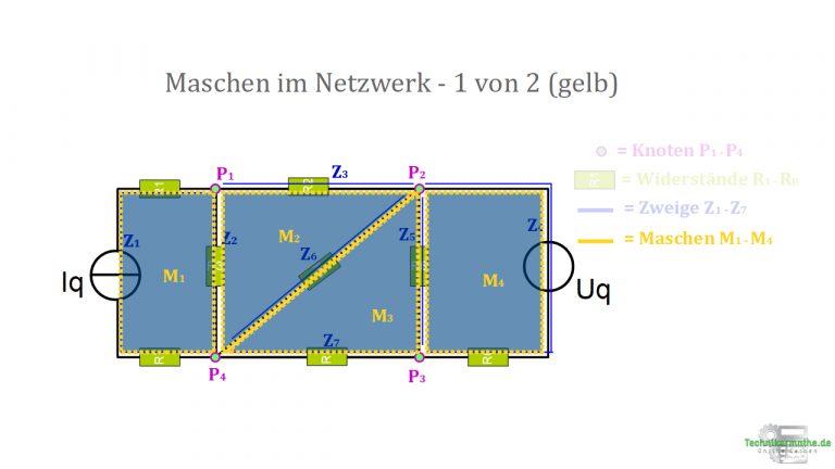 Mögliche Maschen im Netzwerk - 1 von 2