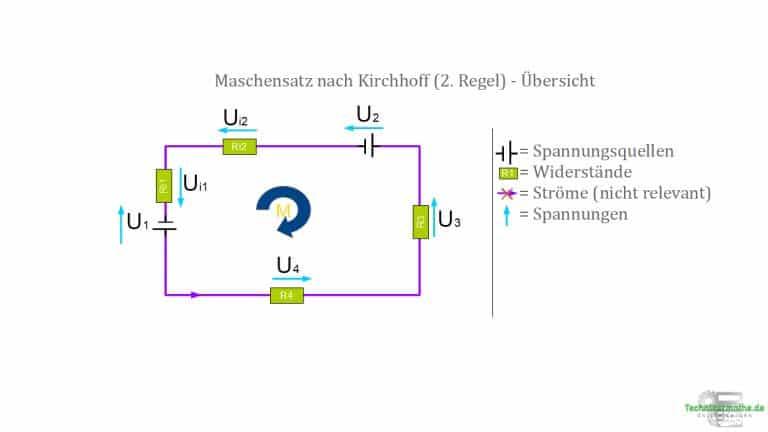 Maschensatz nach Kirchhoff