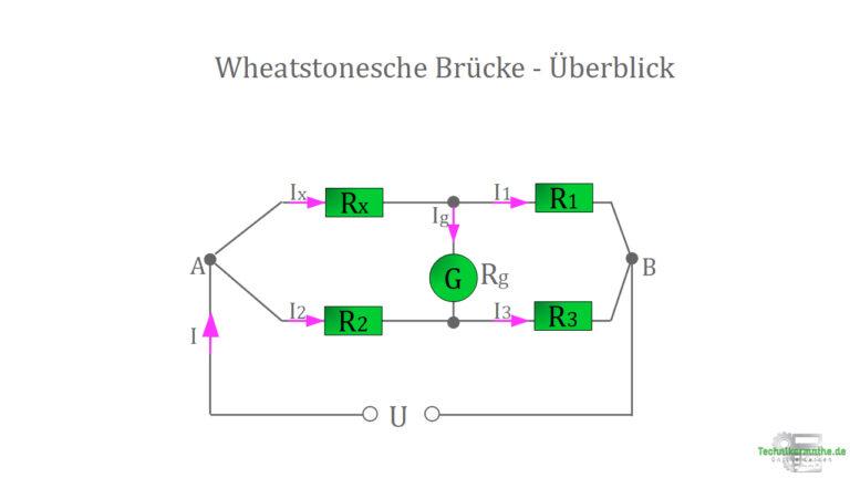 Wheatstonesche Brückenschaltung