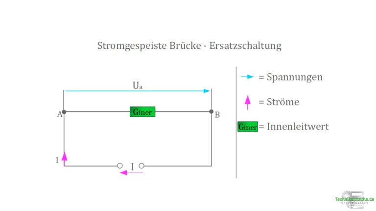 Stromgespeiste Brücke - Ersatzschaltung