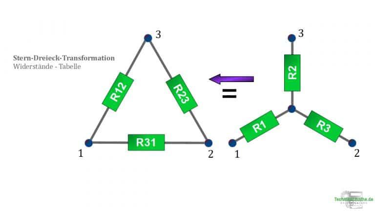 Stern-Dreieck-Transformation