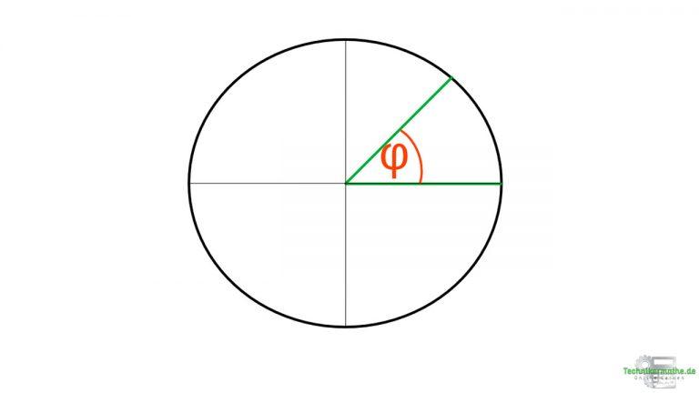 Gleichförmige Kreisbewegung: Winkel