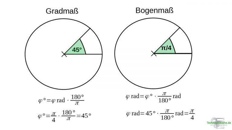 Umrechnung: Grad in Bogenmaß und umgekehrt