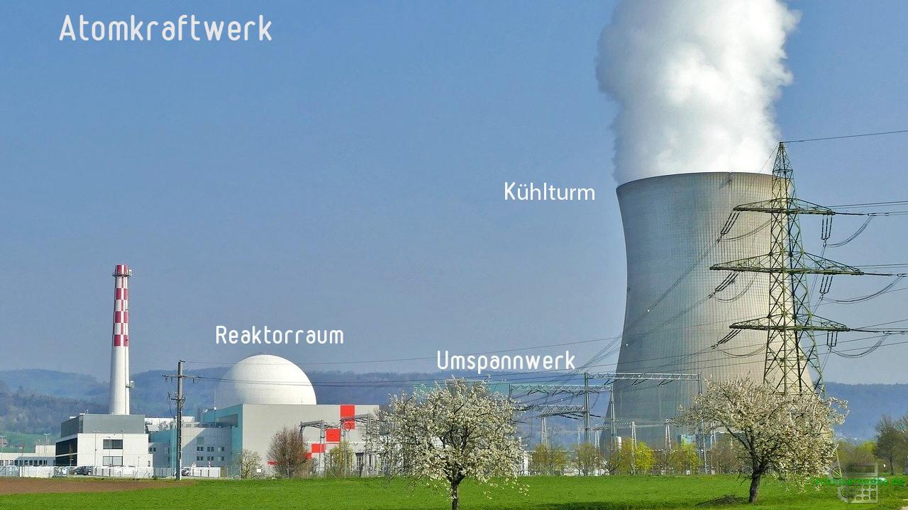 Reststoffe in Kraftwerken