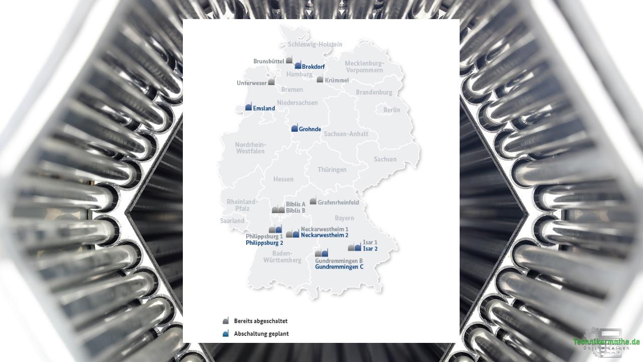 Übersicht Kraftwerke in Deutschland