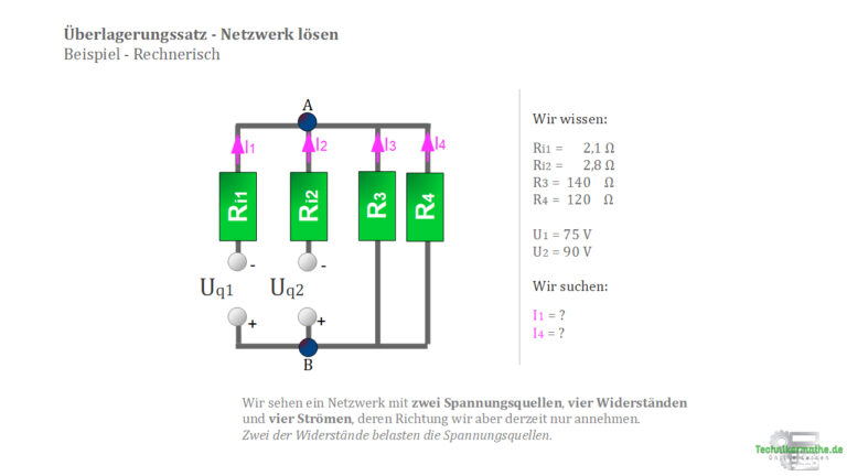 Überlagerungssatz - Netzwerk lösen