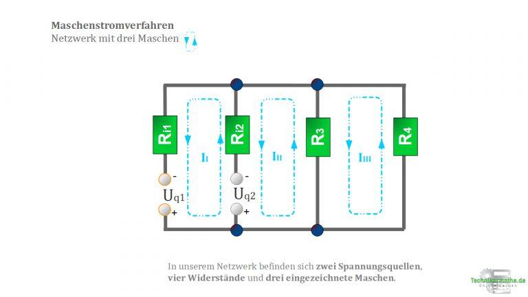 Maschenstromverfahren - Netzwerk