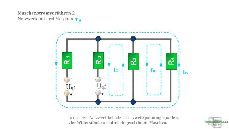 Netzwerk mit Maschen