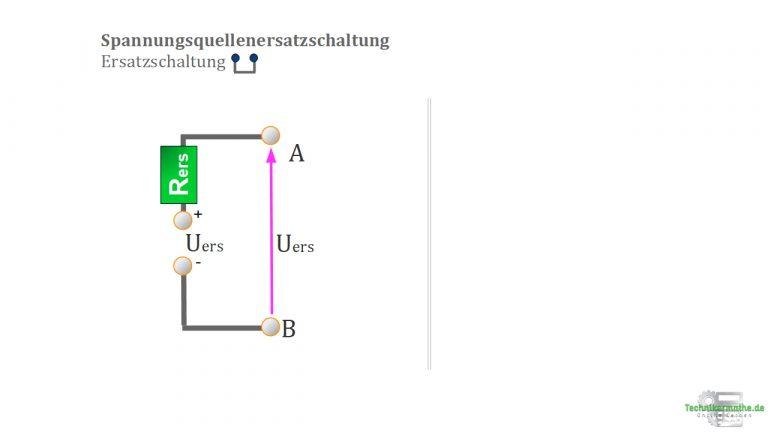 Stromquellenersatzschaltung - Spannungsquellenersatzschaltung