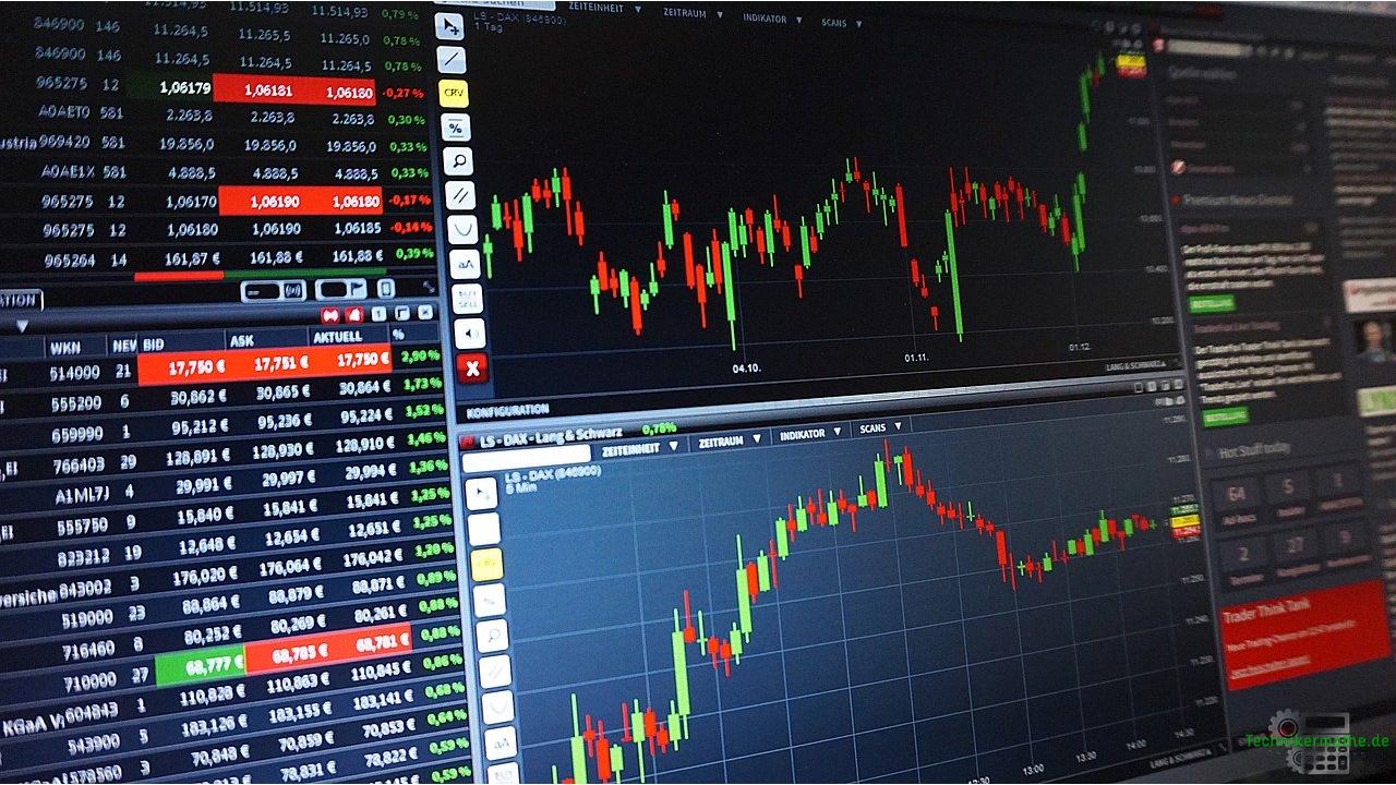Preisbildung auf dem Energiemarkt