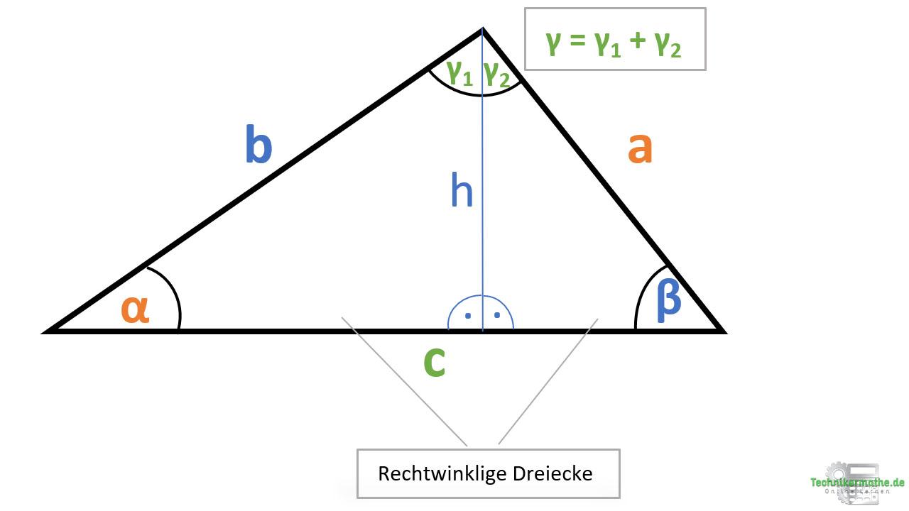Allgemeine Dreiecke mit Höhe h