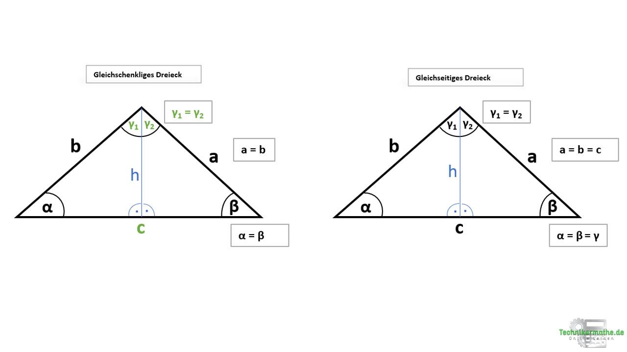 Gleichschenklige Dreiecke, gleichseitige Dreiecke