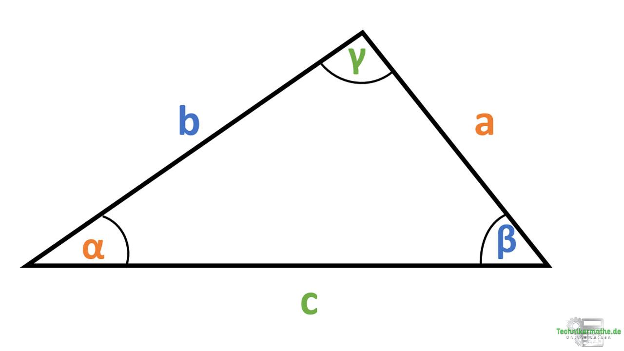 Allgemeine Dreiecke