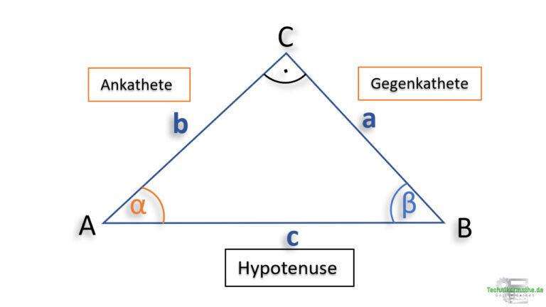 Beschriftung der Seiten in einem rechtwinkligen Dreieck ausgehend vom Winkel Alpha
