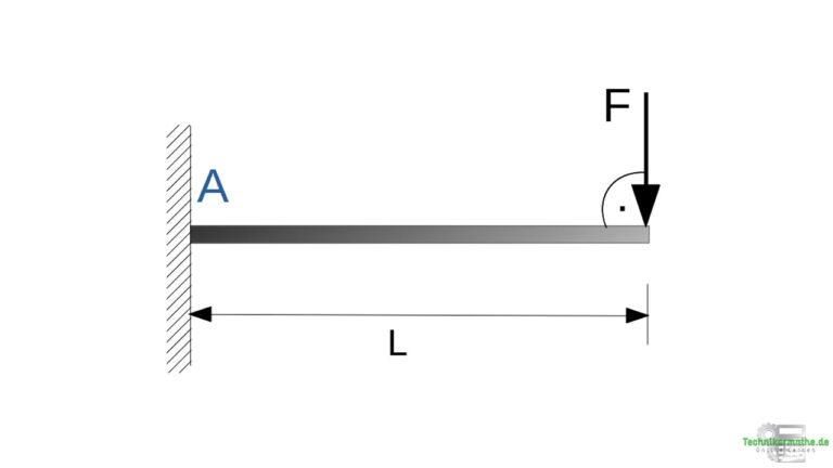 Drehmoment Beispiel und Berechnung - Moment berechnen