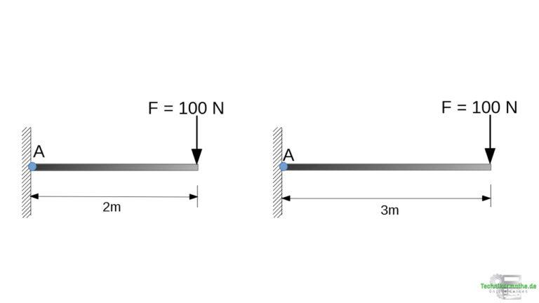 Drehmoment Beispiel und Berechnung - Hebelarm bestimmen