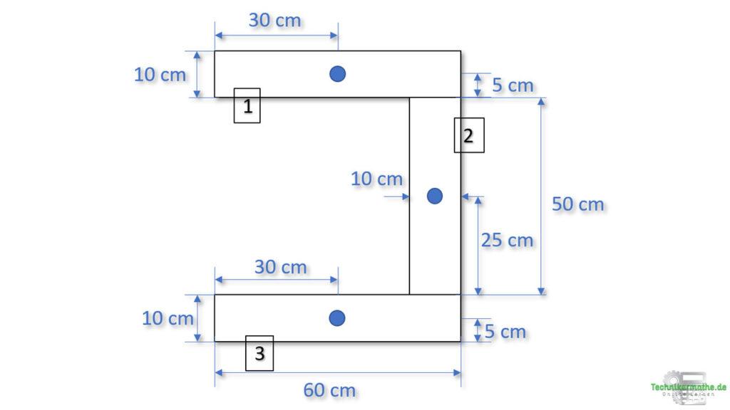 Schwerpunkt für zusammengesetzte Flächen, Beispiel
