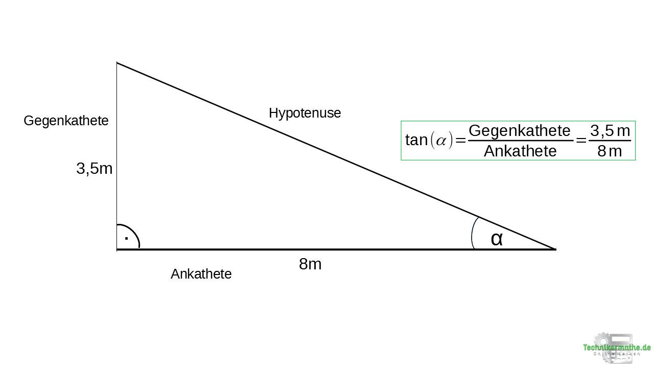 Beispiel 4: Trigonometrie