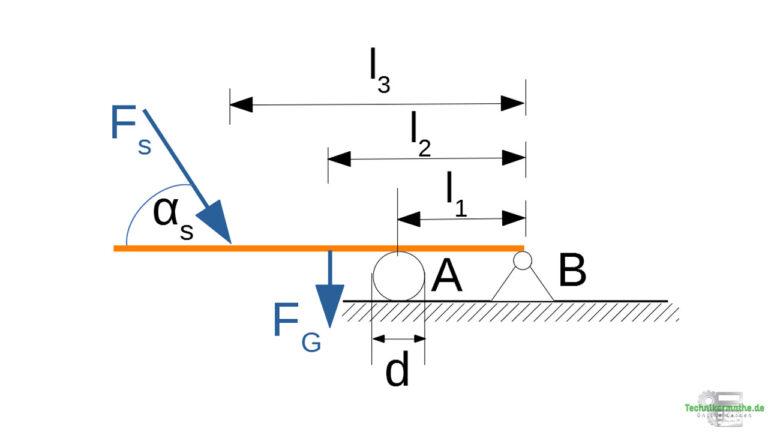 Beispiel 5: Lagerkräfte bestimmen