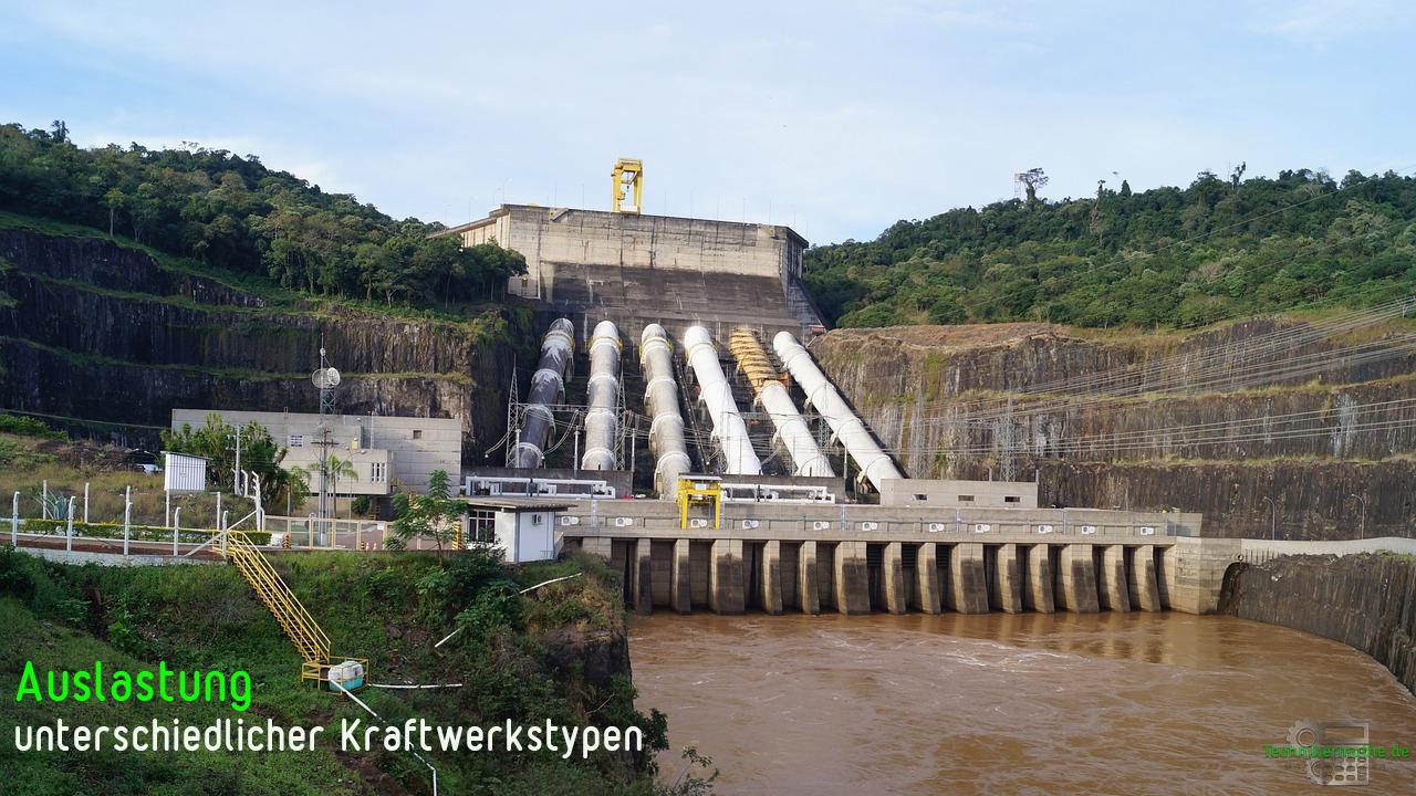 Auslastung - Höhen-Wasserkraftwerk