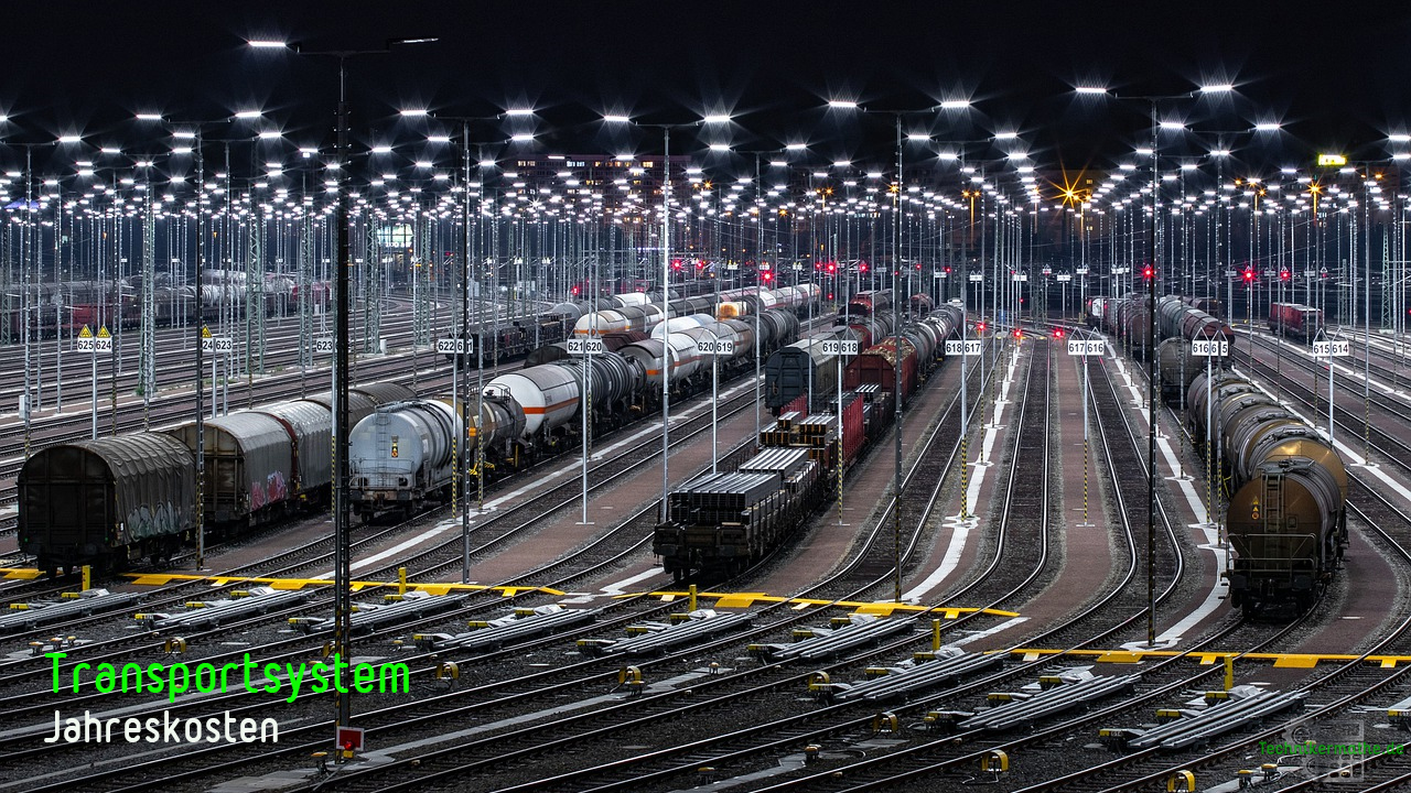 Jahreskosten - Transportsystem - Güterverkehr