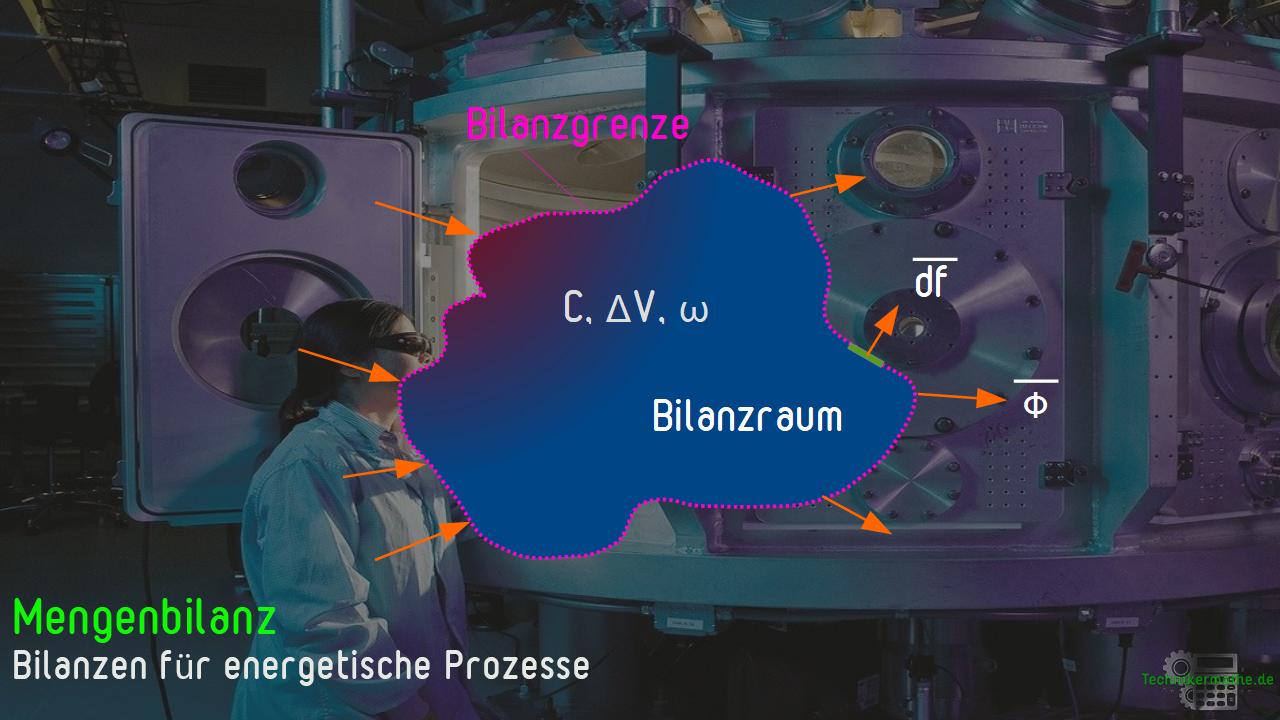 Mengenbilanz - Energieprozesse