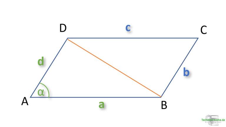Aufgabe 4: Parallelogramm und Kosinussatz