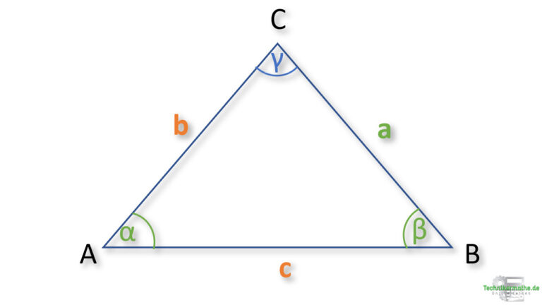 Beispiel 1: Sinussatz