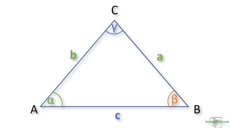 Beispiel 2: Sinussatz