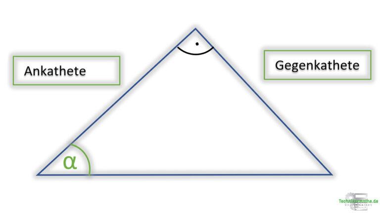 Tangens bei rechtwinkligen Dreiecken