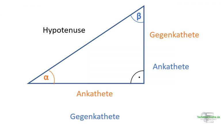Rechtwinkliges Dreieck mit Hypotenuse, Ankathete und Gegenkathete