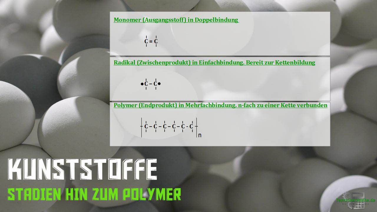 Polyreaktion - Typen, Monomer, Radikal, Polymer