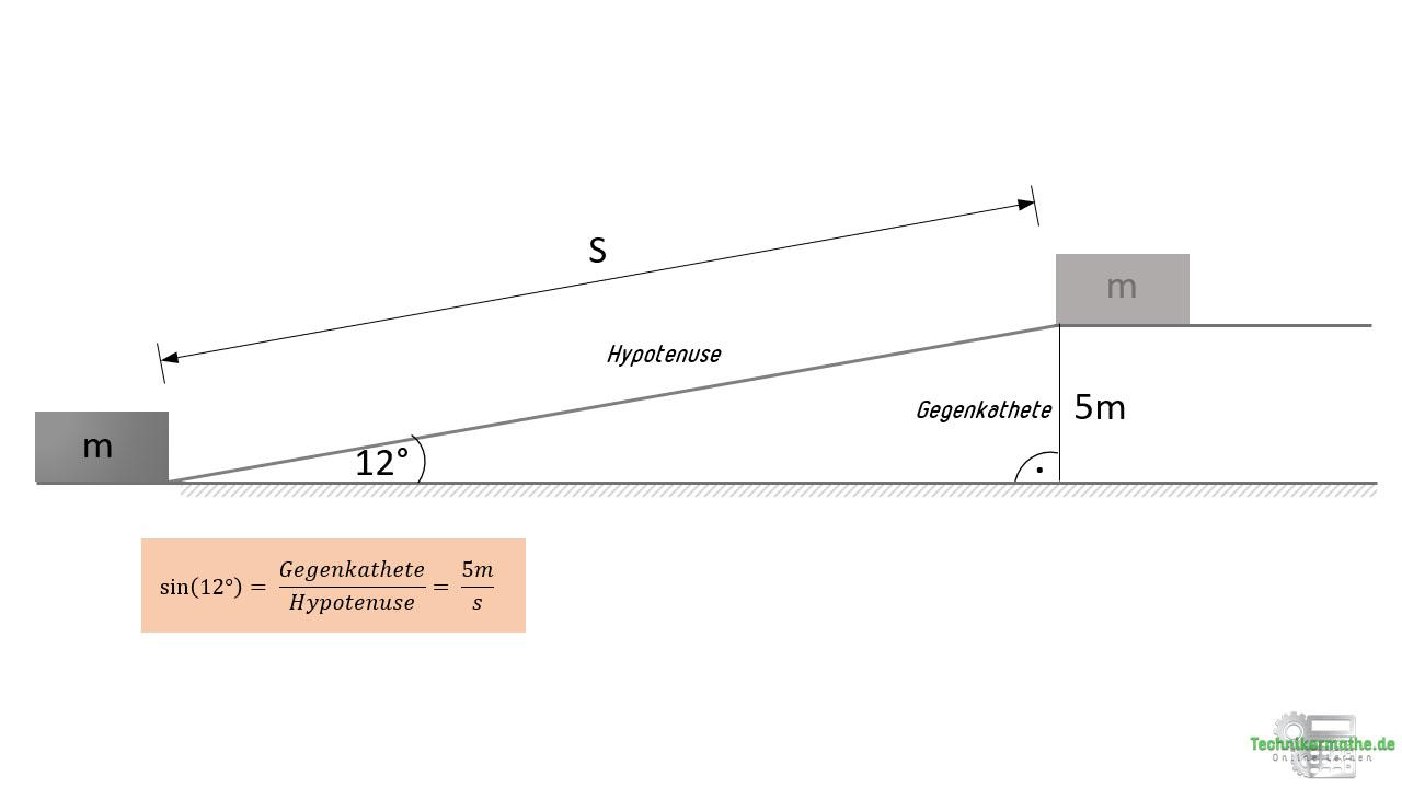 Hubarbeit: Trigonometrie am rechtwinkligen Dreieck