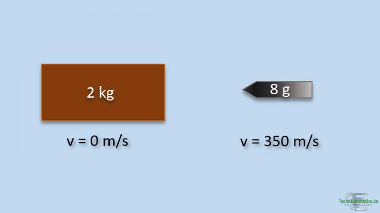 Impulserhaltungssatz: Kugel und Kiste