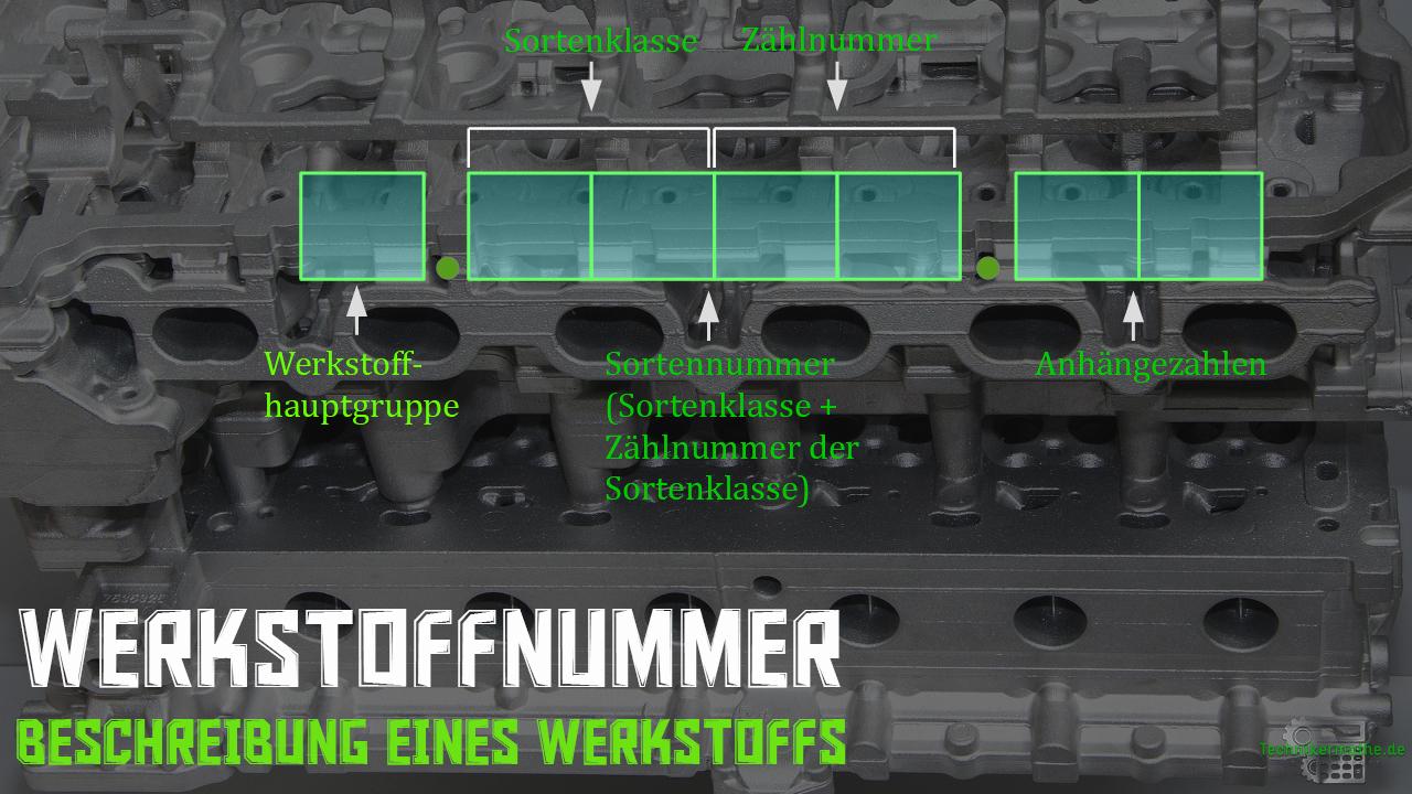 Normblatt - Werkstoffnummern