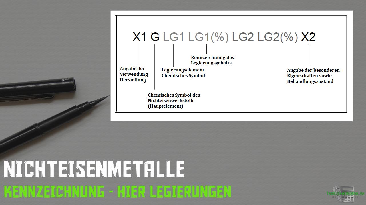 NE-Metalle - Legierung - Kennzeichnung