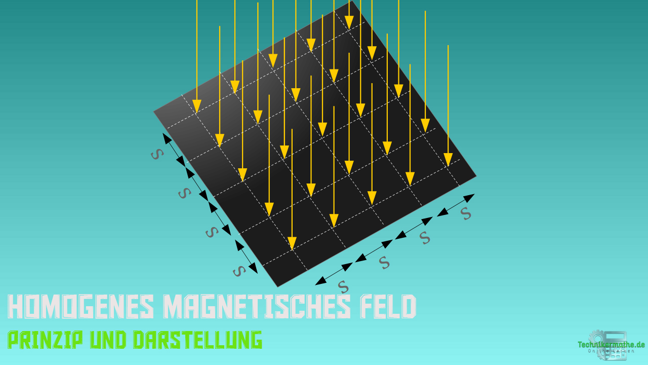 Homogenes Magnetfeld