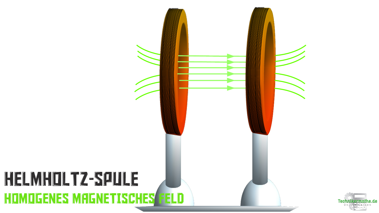 Helmholtz-Spule - homogenes Magnetfeld