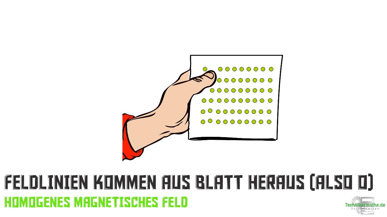 Homogene magnetische Felder