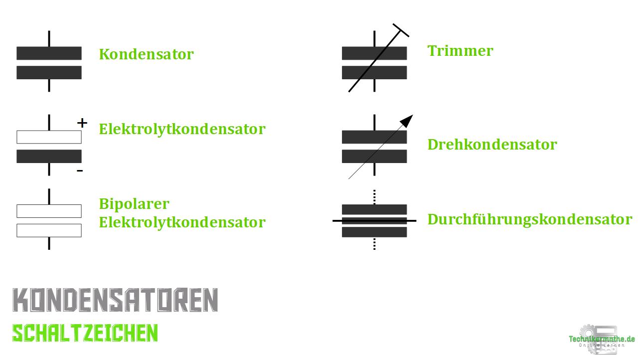 Kondensator - Schaltzeichen - Übersicht