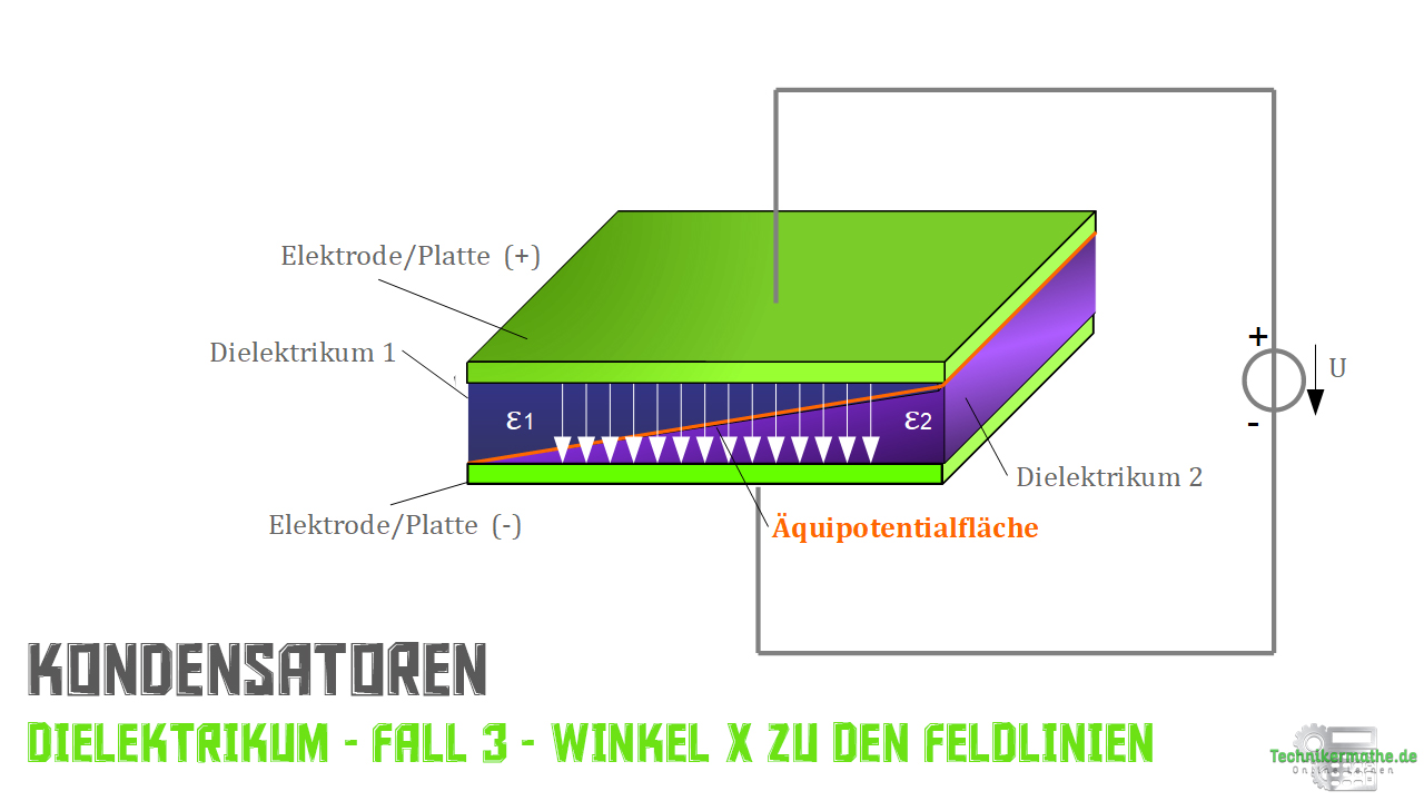 Fall 3 - Beliebiger Winkel - Dielektrikum