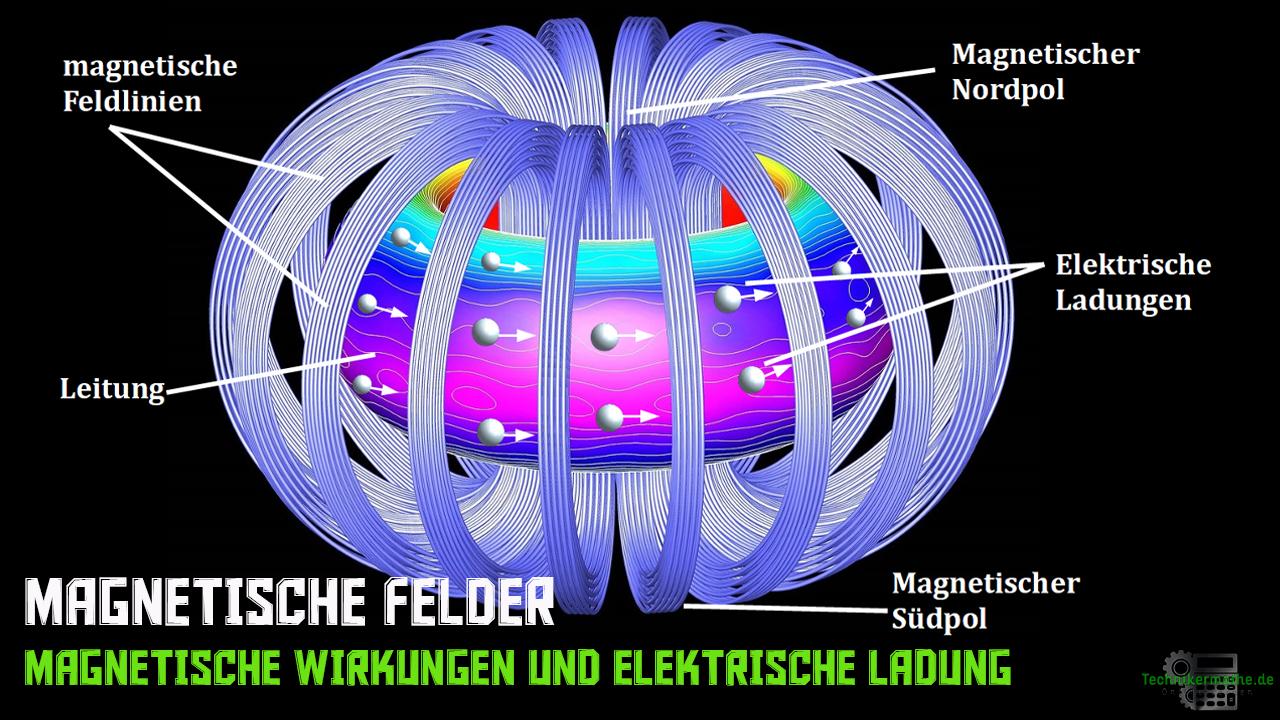 Magnetische Wirkung - Elektrische Leiter