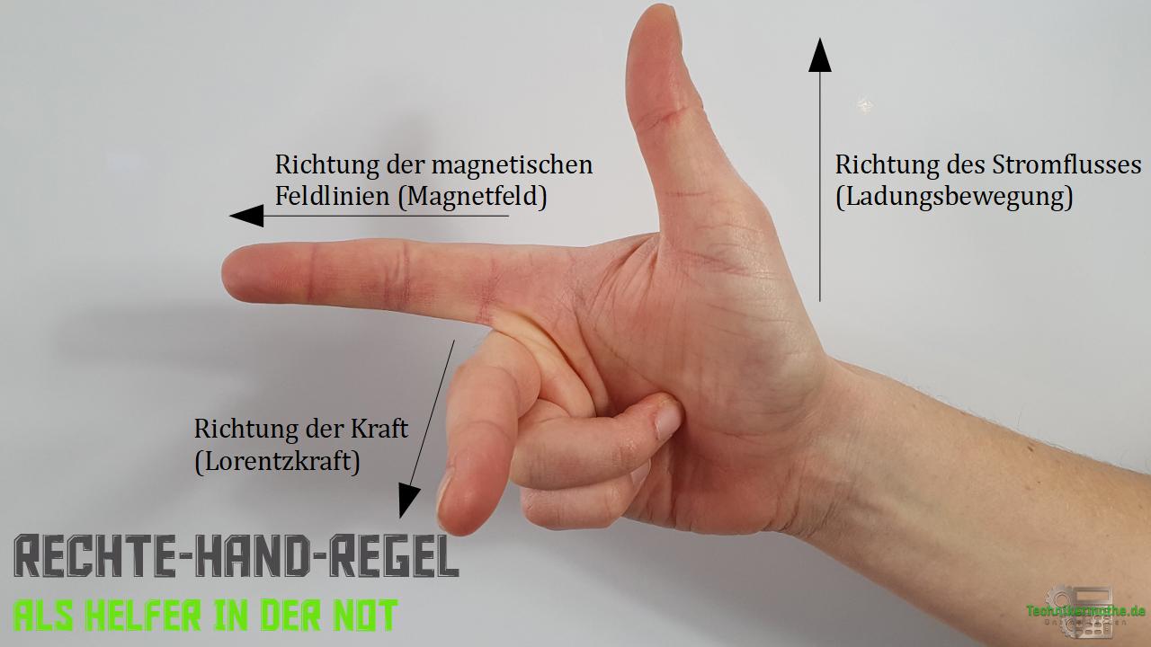 Rechte-Hand-Regel - perfekt erklärt