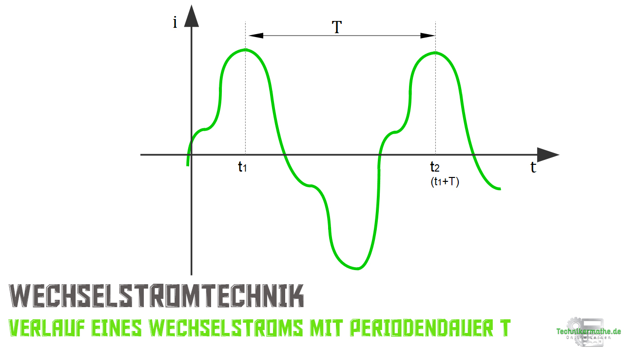 Wechselstromtechnik - Wechselstrom