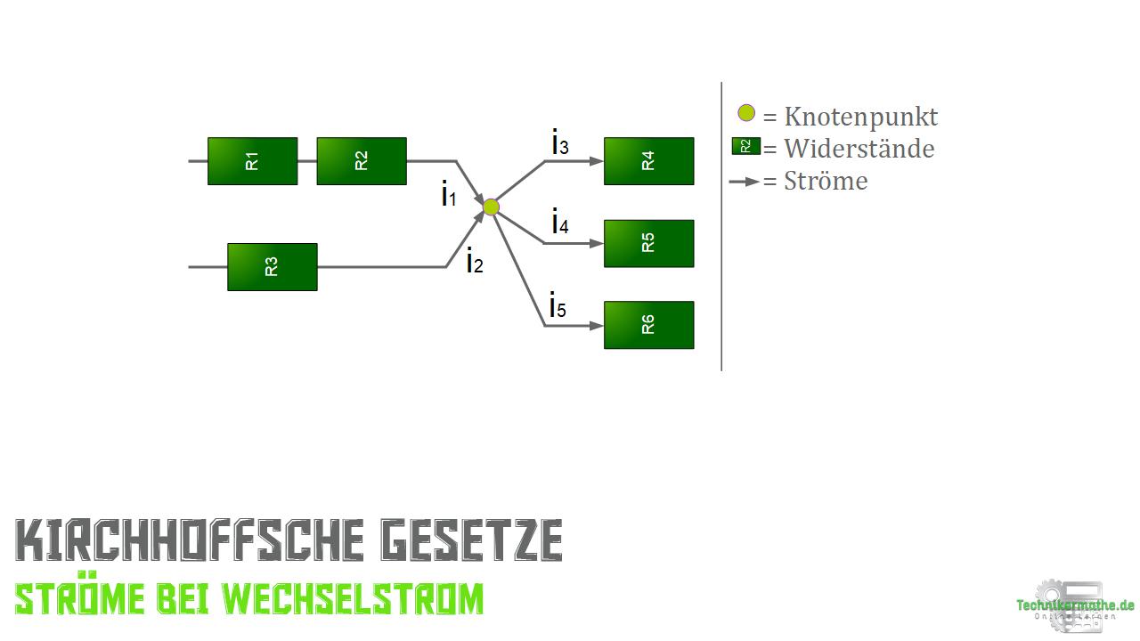 Kirchhoffsche Regeln Wechselstrom