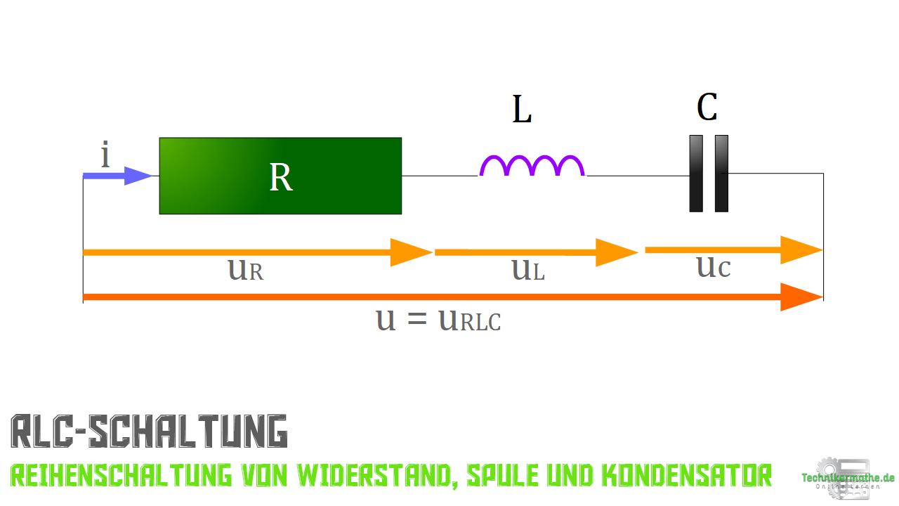 Phasenverschiebungswinkel, RLC-Schaltung