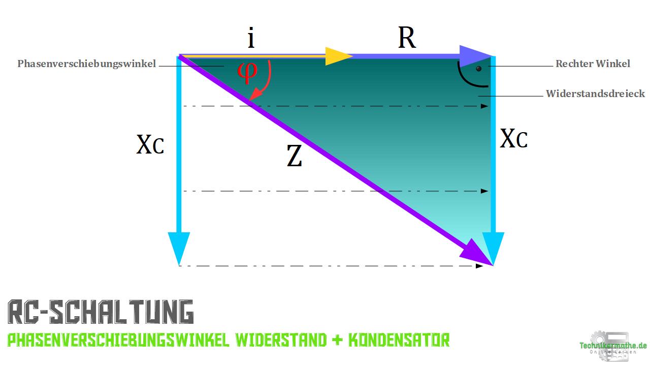 Zeigerdiagramm - RC-Schaltung